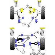 Ford Focus RS Mk1 Powerflex Full Suspension Bush Kit